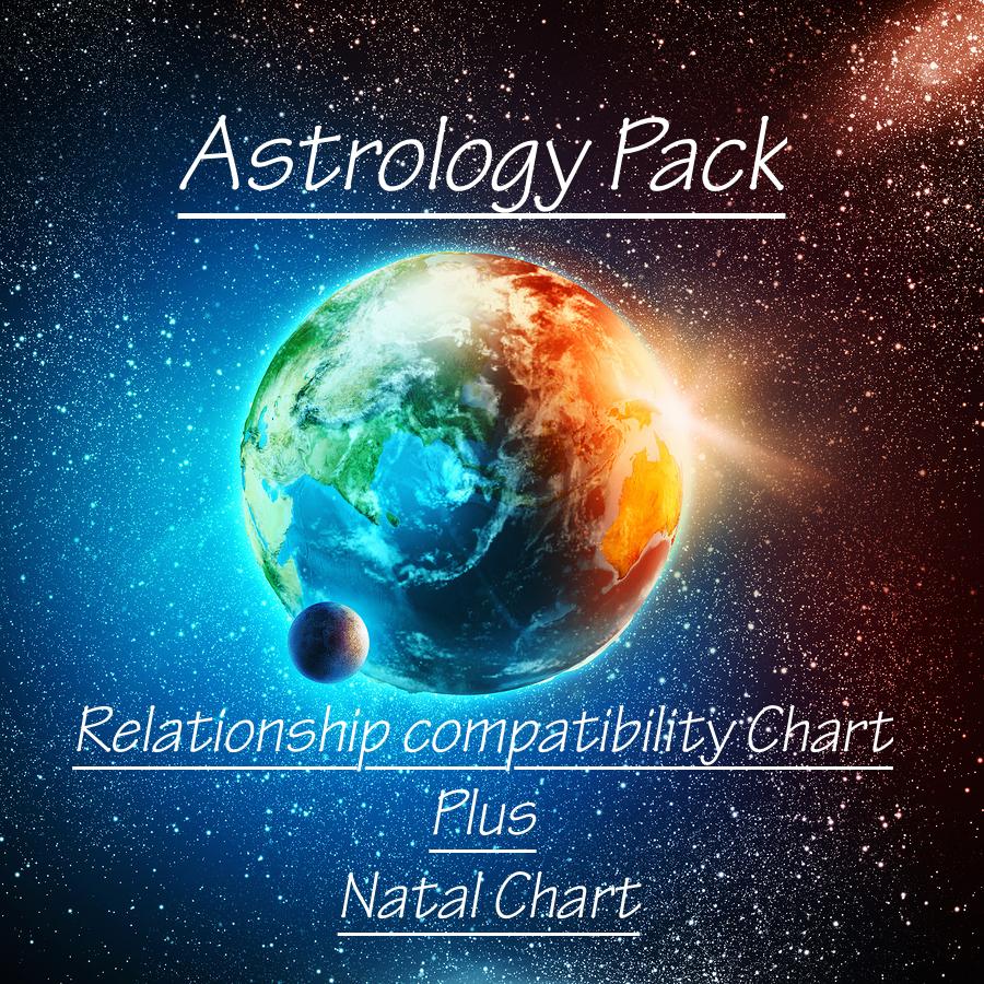 Natal Chart Relationship Chart Compatibility Chart Bundle